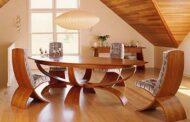 World's Current Top 20 Furniture Company