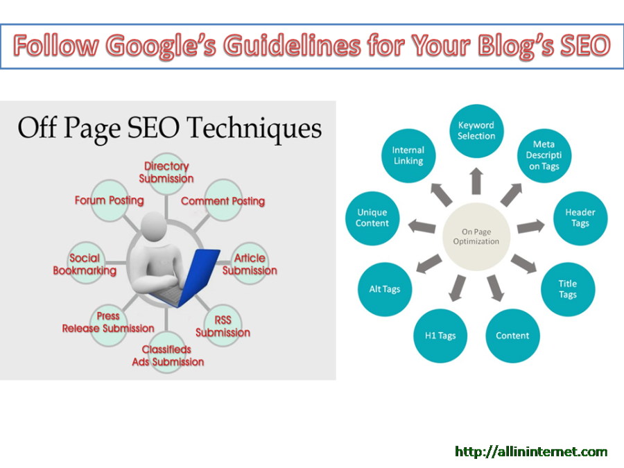 googels guidelines for SEO