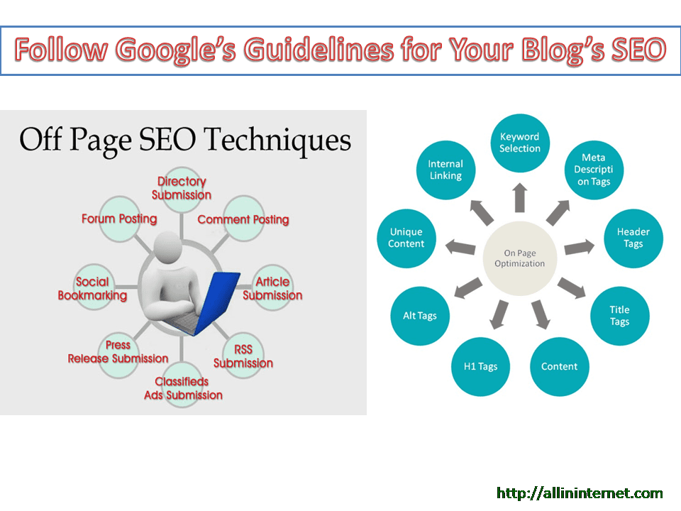 Effective Guidelines to Increase Huge Traffic To Your Blog