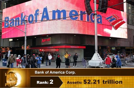 Top 10 USA Banks bank of America