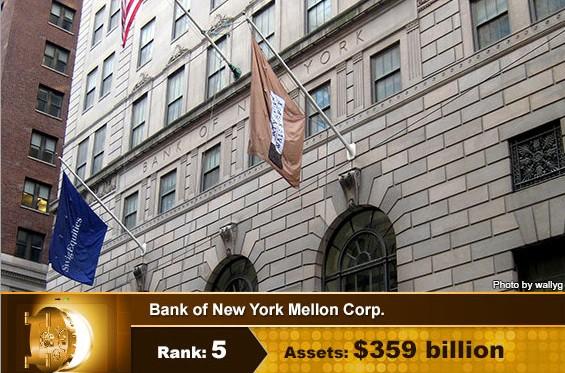 Top 10 USA Banks Bank of  New York Mellon Corp