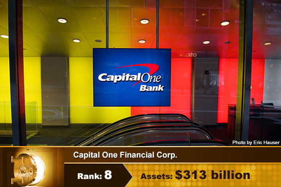 Top 10 USA Banks Capital One Financial Corp