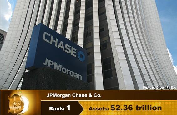 Top 10 USA Banks GP Morgan Chase