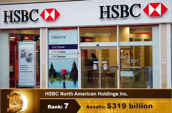 Top 10 USA Banks HSBC Bank of US