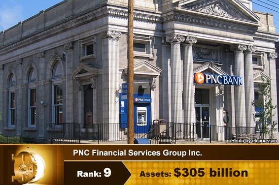 Top 10 USA Banks PNC Finance