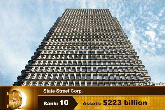 Top 10 USA Banks State Street Corp Bank