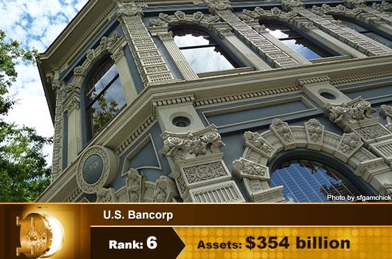 Top 10 USA Banks US Bank Corp