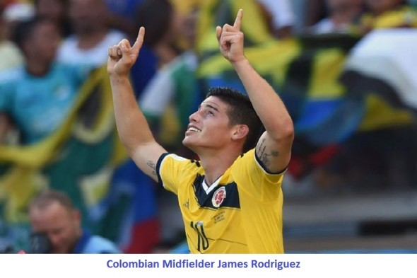 Colombian midfielder James Rodriguez of Top 10 Footballers of Present Time