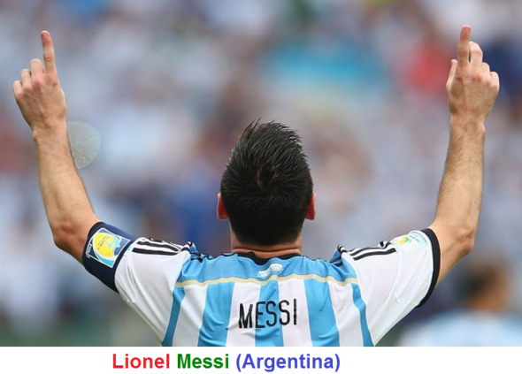 Lionel Messi Argentina Forward is the top 10 footballers of the present time