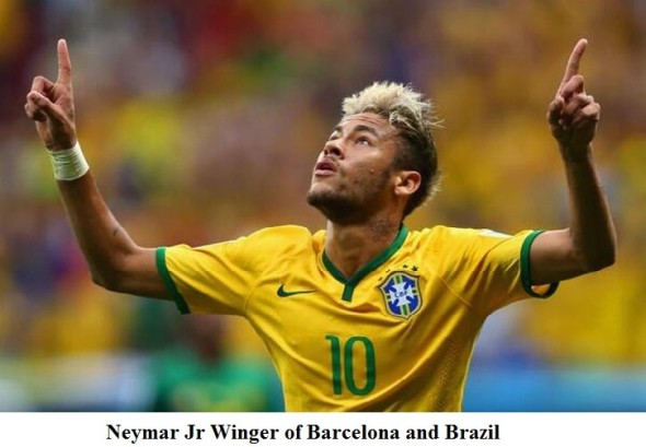 Neymar Jr Winger of Barcelona and Brazil of the top 10 footballers of present time