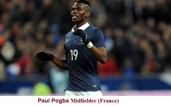 Paul Pogba Midfielder (France) of Top 10 Footballers of Present Time of Top 10 Footballers of Present Time