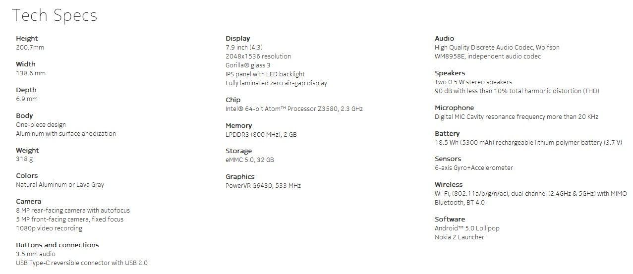 Technical Spec of Nokia N1