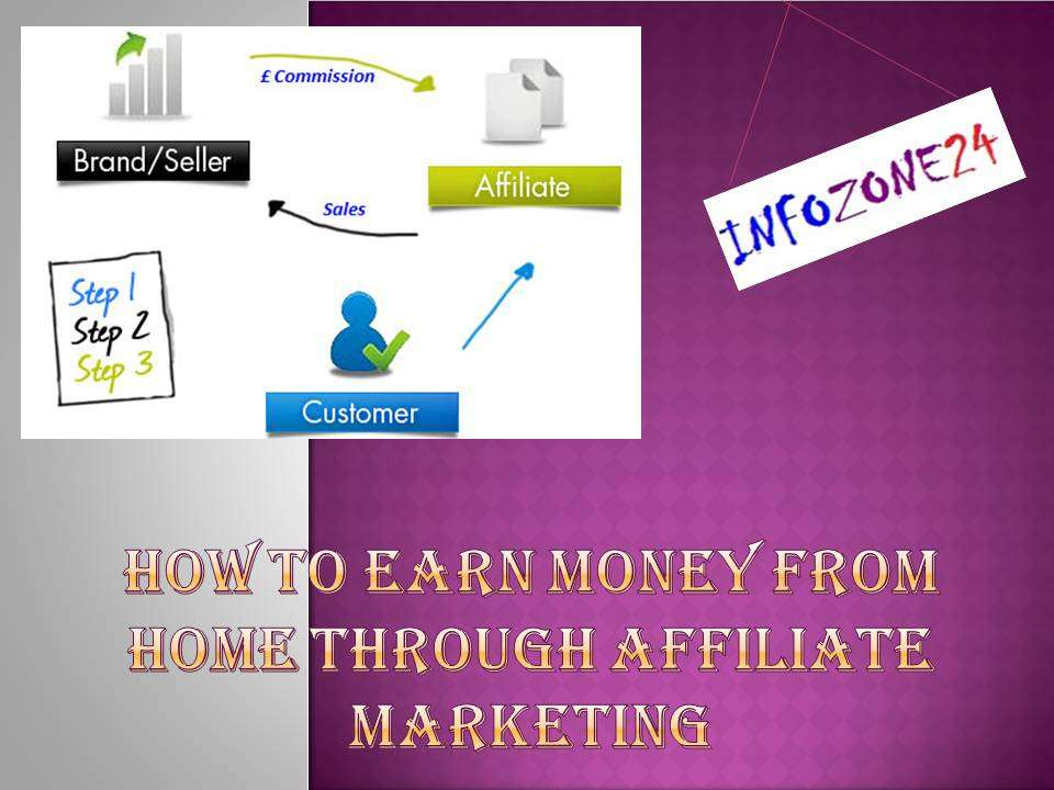 How to earn money from home through affiliate marketing