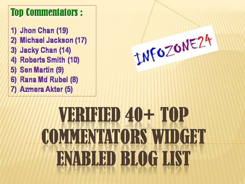 Verified 40+ Top Commentators Widget Enabled Blog