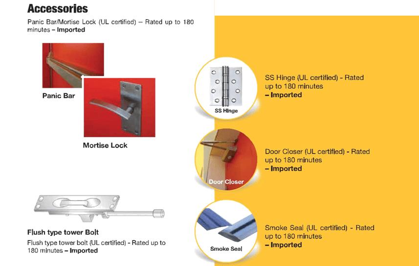 accessories of partex fire doors