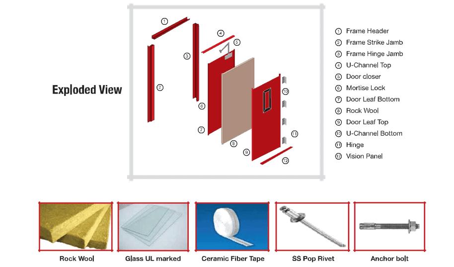 detailed view of partex fire door