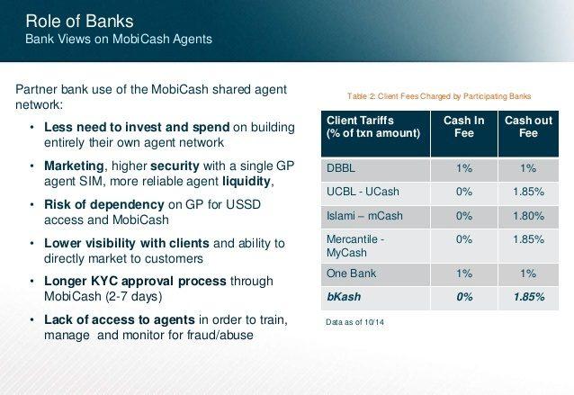 mobicash-shared-agent-network-bangladesh-14-638