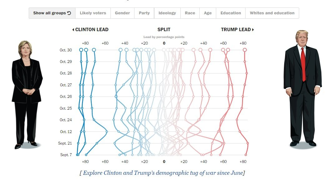 us-election-result-2016-trump-vs-hillary