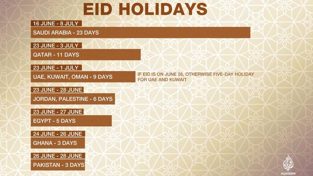 eid-ul-fitre leave